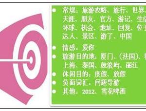 中国旅游消费快速增长 旅游市场异军突起
