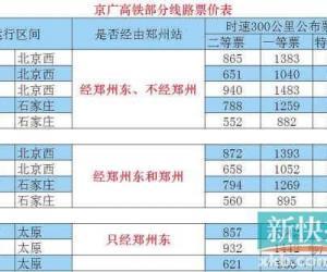 京广高铁票价出台 二等座最低865元